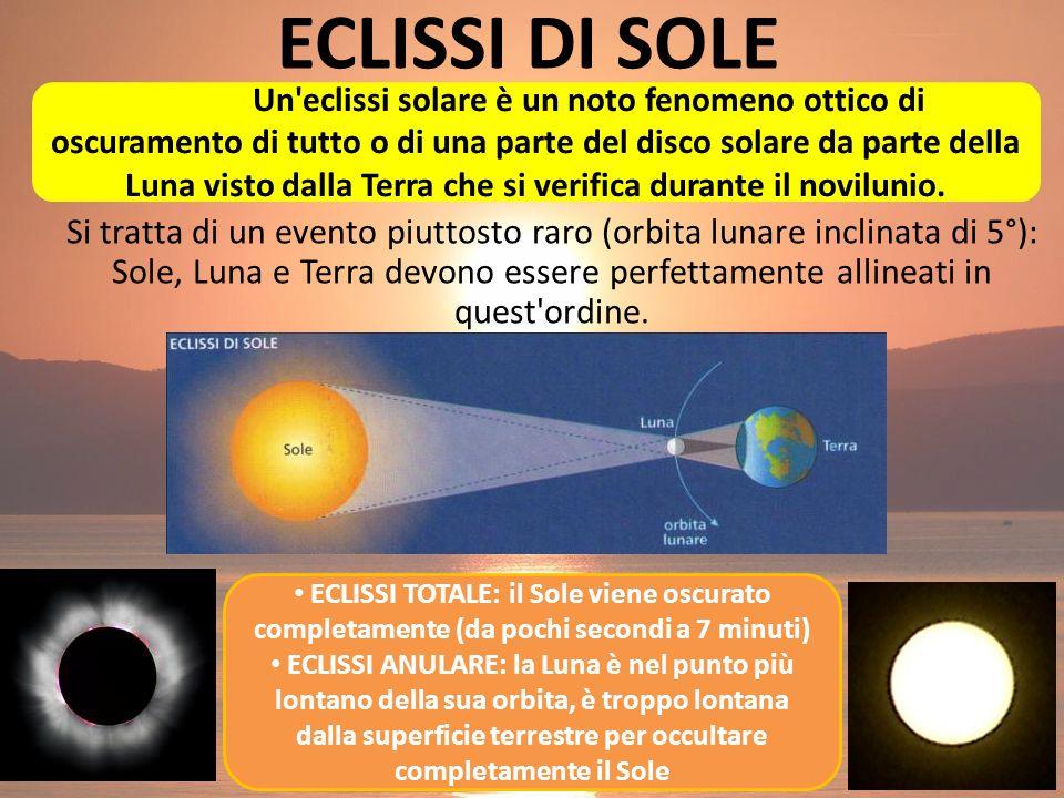 Si tratta di un evento piuttosto raro (orbita lunare inclinata di 5°): Sole, Luna e Terra devono essere perfettamente allineati in quest ordine.