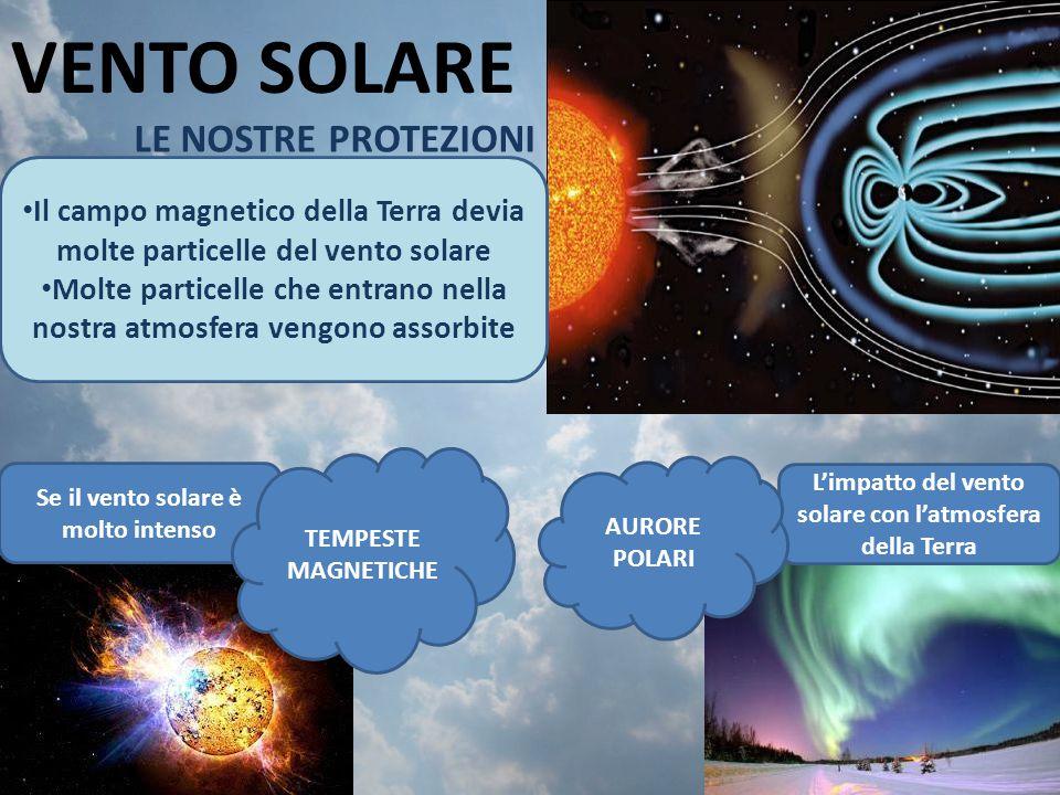 VENTO SOLARE Il campo magnetico della Terra devia molte particelle del vento solare Molte particelle che entrano nella nostra atmosfera vengono assorbite Se il vento solare è molto intenso TEMPESTE MAGNETICHE L'impatto del vento solare con l'atmosfera della Terra AURORE POLARI LE NOSTRE PROTEZIONI