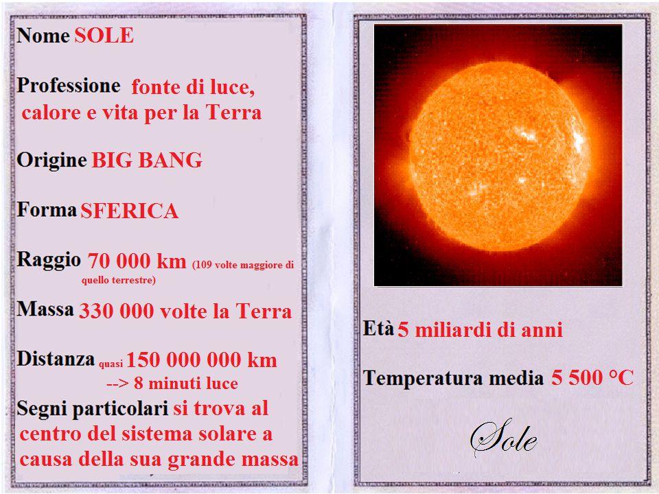 ENERGIA SOLARE SOLARE TERMICO ENERGIA SOLARE  ENERGIA TERMICA ENERGIA SOLARE  ENERGIA ELETTRICA FOTO VOLTAICO