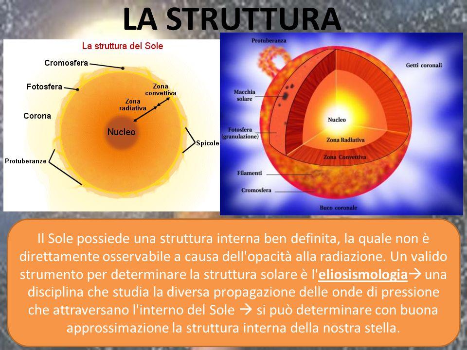 LA STRUTTURA Il Sole possiede una struttura interna ben definita, la quale non è direttamente osservabile a causa dell'opacità alla radiazione. Un val