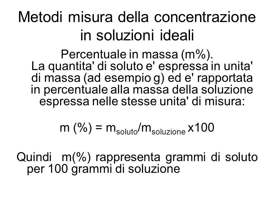 Percentuale in massa (m%). La quantita' di soluto e' espressa in unita' di massa (ad esempio g) ed e' rapportata in percentuale alla massa della soluz
