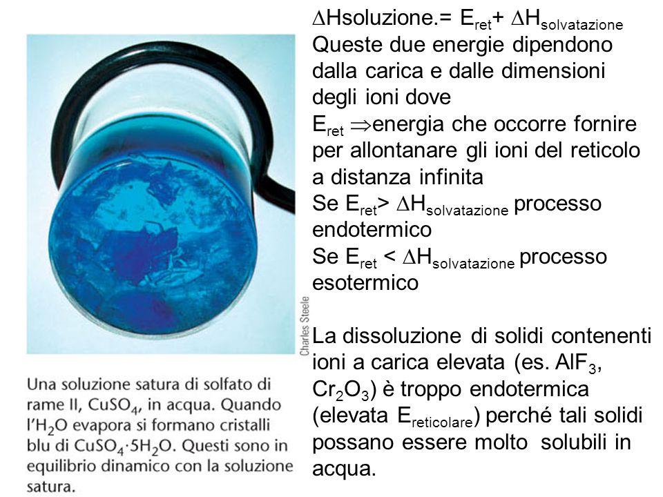  Hsoluzione.= E ret +  H solvatazione Queste due energie dipendono dalla carica e dalle dimensioni degli ioni dove E ret  energia che occorre forni