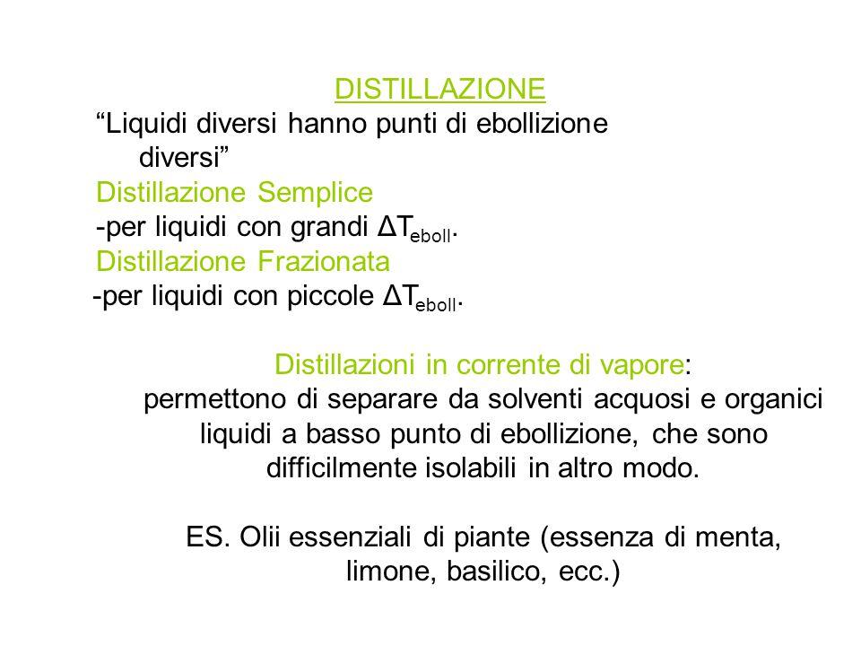 """DISTILLAZIONE """"Liquidi diversi hanno punti di ebollizione diversi"""" Distillazione Semplice -per liquidi con grandi ΔT eboll. Distillazione Frazionata -"""