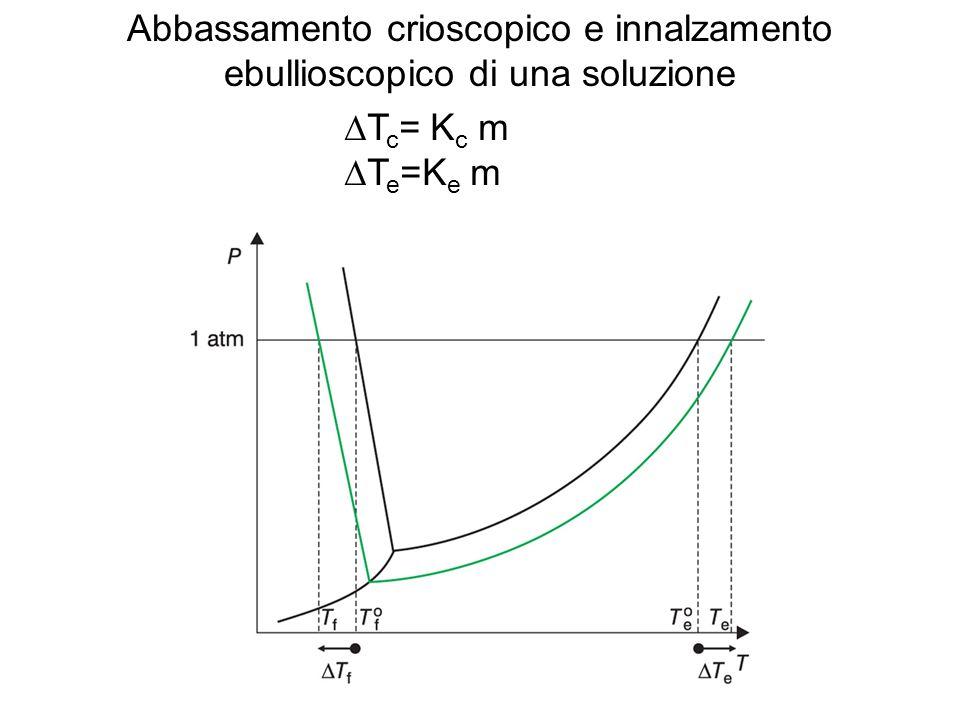 Abbassamento crioscopico e innalzamento ebullioscopico di una soluzione  T c = K c m  T e =K e m