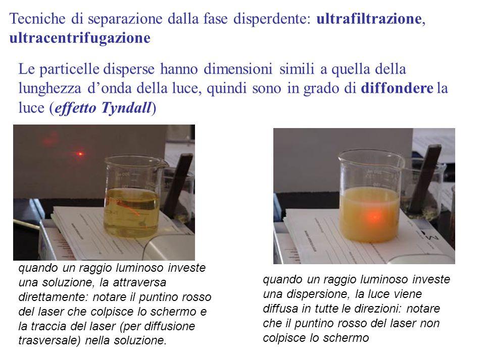 Tecniche di separazione dalla fase disperdente: ultrafiltrazione, ultracentrifugazione Le particelle disperse hanno dimensioni simili a quella della l