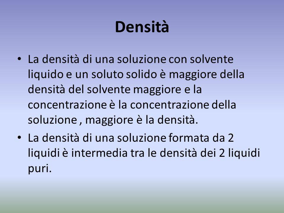 Densità La densità di una soluzione con solvente liquido e un soluto solido è maggiore della densità del solvente maggiore e la concentrazione è la concentrazione della soluzione, maggiore è la densità.