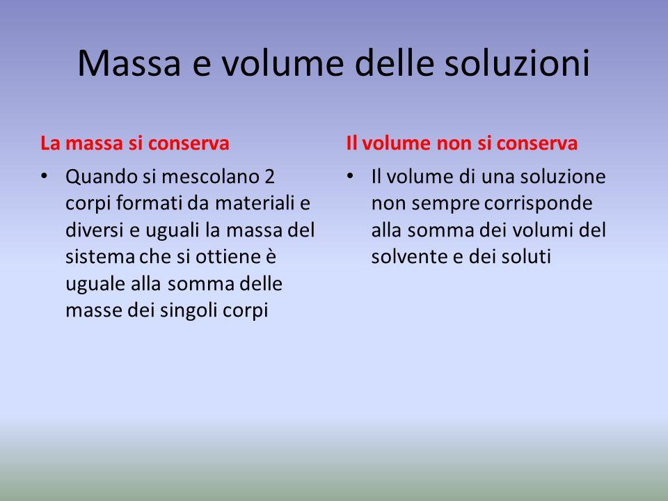 Massa e volume delle soluzioni La massa si conserva Quando si mescolano 2 corpi formati da materiali e diversi e uguali la massa del sistema che si ottiene è uguale alla somma delle masse dei singoli corpi Il volume non si conserva Il volume di una soluzione non sempre corrisponde alla somma dei volumi del solvente e dei soluti