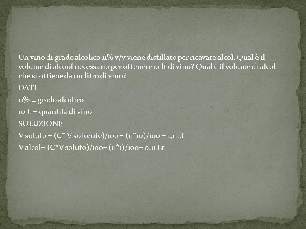 Un vino di grado alcolico 11% v/v viene distillato per ricavare alcol.