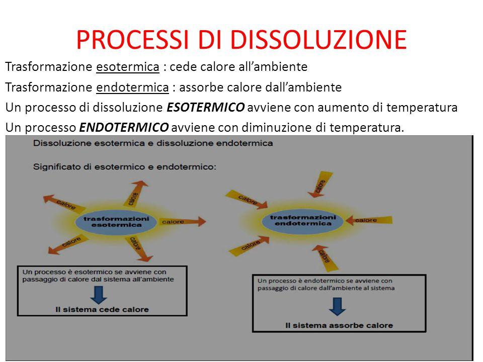 MASSA E VOLUME DELLE SOLUZIONI La massa è la proprietà che si conserva.