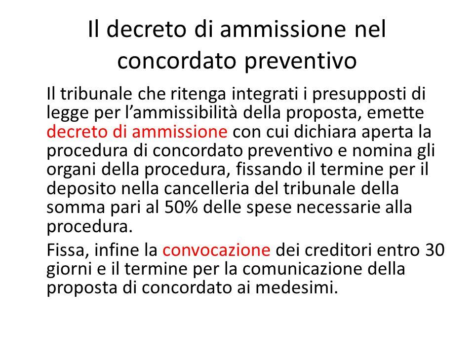 Il decreto di ammissione nel concordato preventivo Il tribunale che ritenga integrati i presupposti di legge per l'ammissibilità della proposta, emett