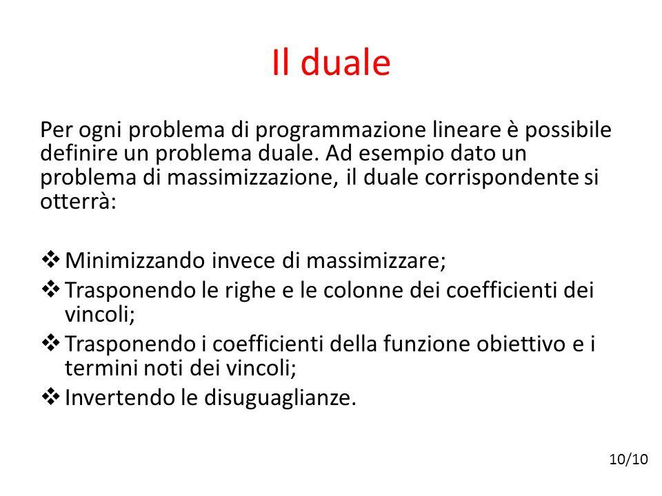 Il duale Per ogni problema di programmazione lineare è possibile definire un problema duale.
