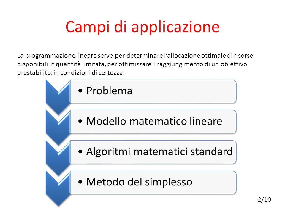 Formulazione di un modello di programmazione lineare: CONDIZIONI Variabili di decisione non negative Criterio selezione variabili: funzione obiettivo Insieme equazioni o disequazioni lineari: insieme dei vincoli 3/10