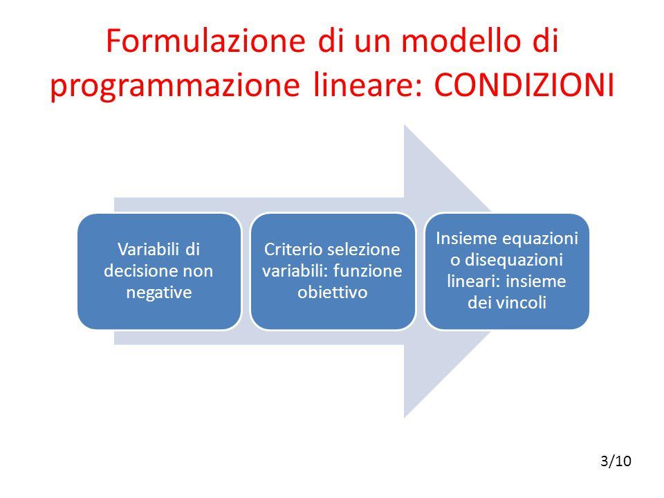 Formulazione di un modello di programmazione lineare: CONDIZIONI Variabili di decisione non negative Criterio selezione variabili: funzione obiettivo