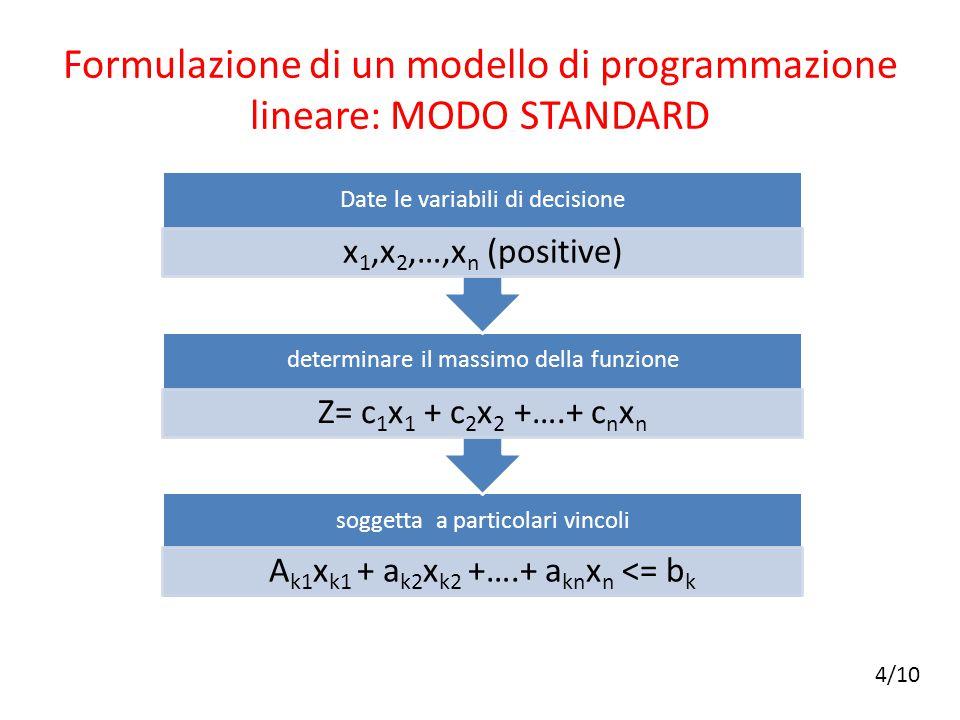 Formulazione di un modello di programmazione lineare: MODO STANDARD soggetta a particolari vincoli Ak1xk1 + a k2 xk2 +….+ aknx n <= bk determinare il
