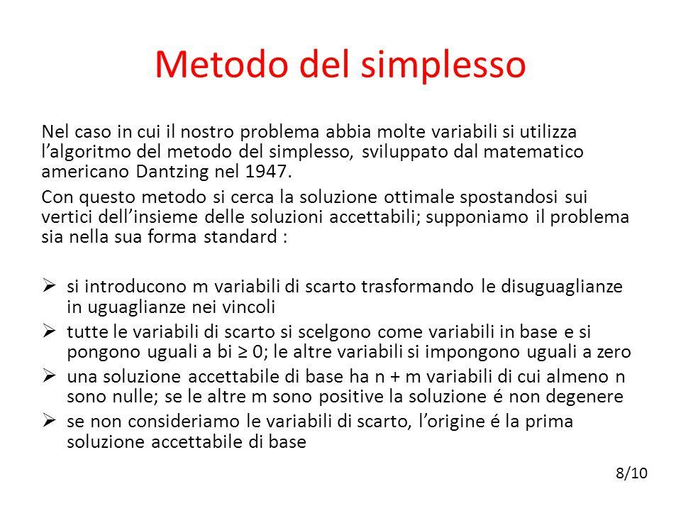 Metodo del simplesso Nel caso in cui il nostro problema abbia molte variabili si utilizza l'algoritmo del metodo del simplesso, sviluppato dal matematico americano Dantzing nel 1947.