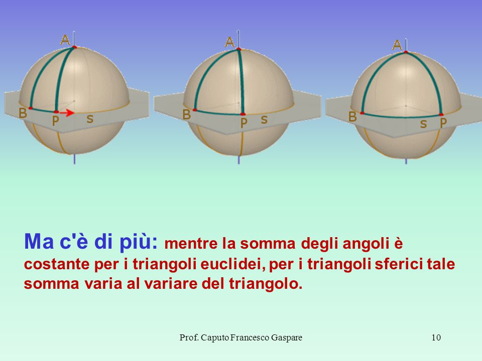 Prof. Caputo Francesco Gaspare10 Ma c'è di più: mentre la somma degli angoli è costante per i triangoli euclidei, per i triangoli sferici tale somma v