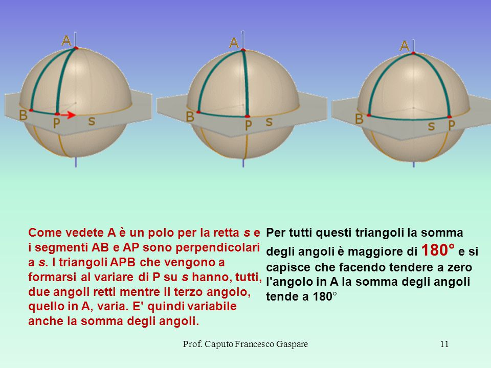 Prof. Caputo Francesco Gaspare11 Come vedete A è un polo per la retta s e i segmenti AB e AP sono perpendicolari a s. I triangoli APB che vengono a fo