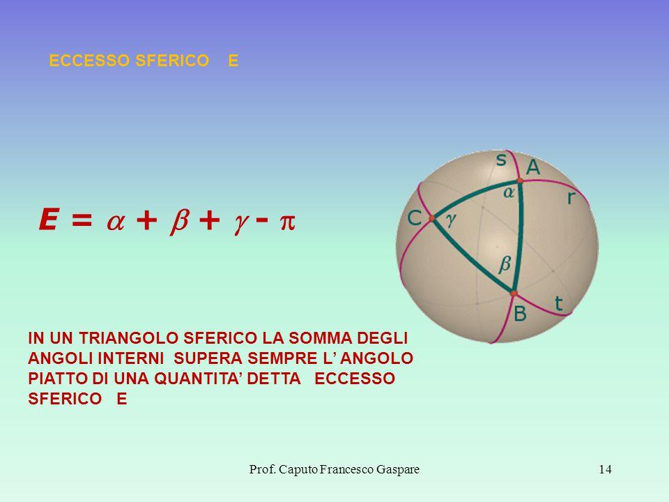 Prof. Caputo Francesco Gaspare14 ECCESSO SFERICO E IN UN TRIANGOLO SFERICO LA SOMMA DEGLI ANGOLI INTERNI SUPERA SEMPRE L' ANGOLO PIATTO DI UNA QUANTIT