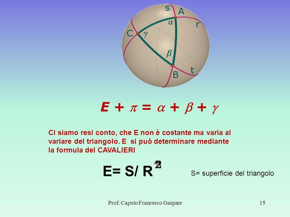 Prof. Caputo Francesco Gaspare15 Ci siamo resi conto, che E non è costante ma varia al variare del triangolo. E si può determinare mediante la formula