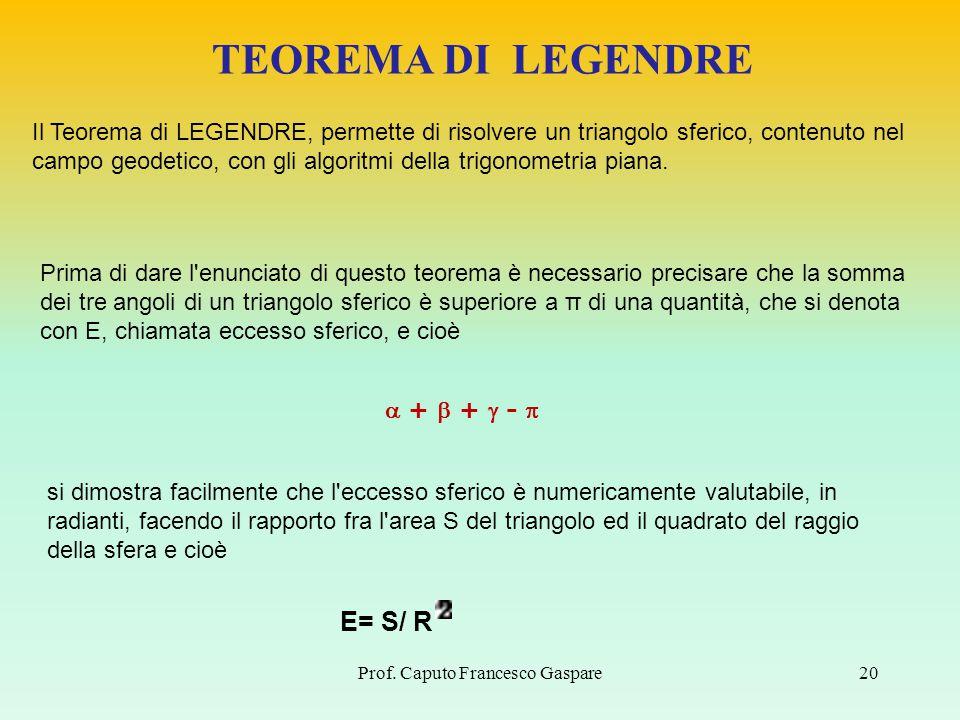 TEOREMA DI LEGENDRE Prof. Caputo Francesco Gaspare20 Il Teorema di LEGENDRE, permette di risolvere un triangolo sferico, contenuto nel campo geodetico