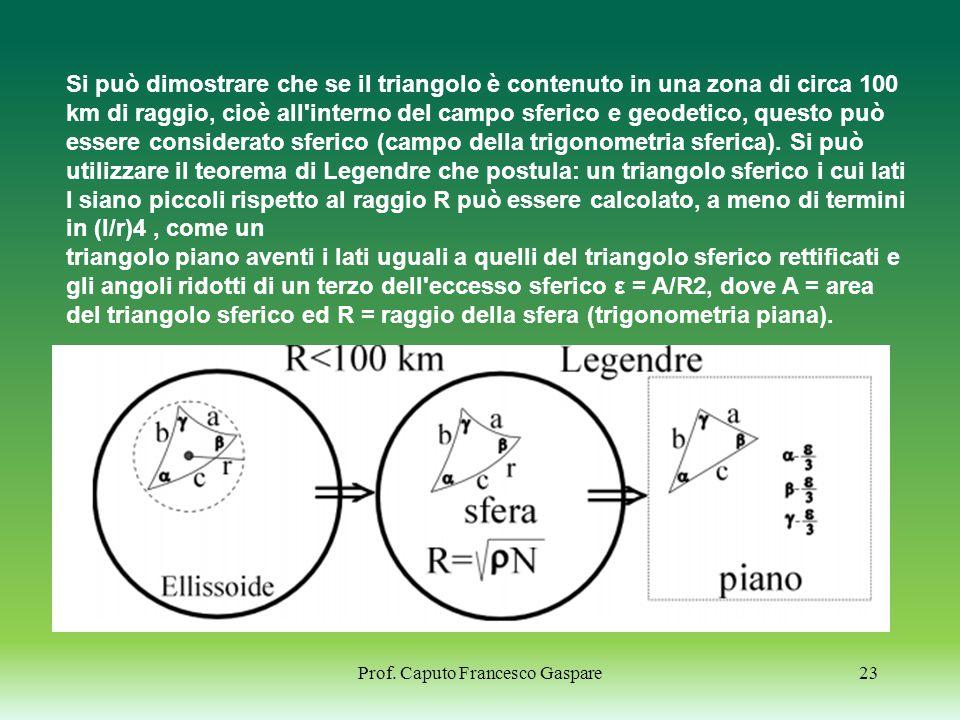 Prof. Caputo Francesco Gaspare23 Si può dimostrare che se il triangolo è contenuto in una zona di circa 100 km di raggio, cioè all'interno del campo s