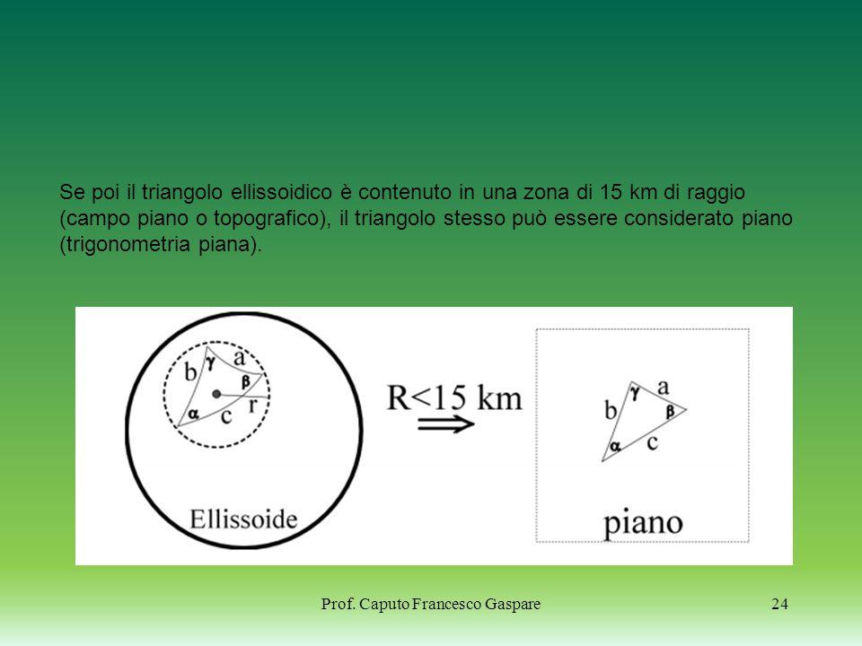 Prof. Caputo Francesco Gaspare24 Se poi il triangolo ellissoidico è contenuto in una zona di 15 km di raggio (campo piano o topografico), il triangolo