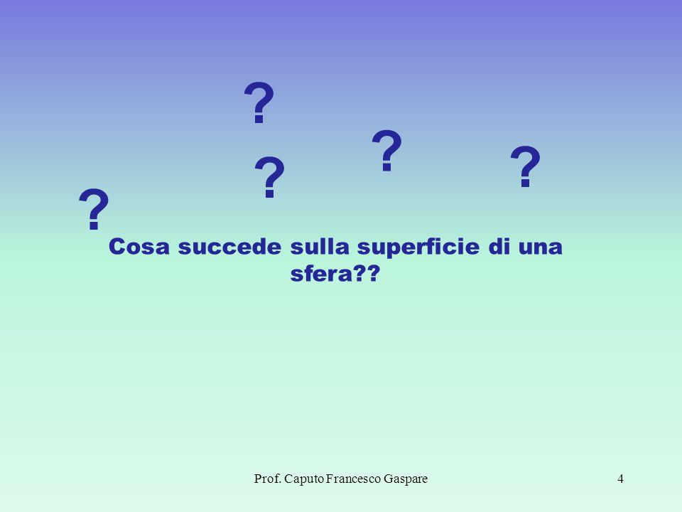 Prof. Caputo Francesco Gaspare4 Cosa succede sulla superficie di una sfera?? ? ? ? ? ?