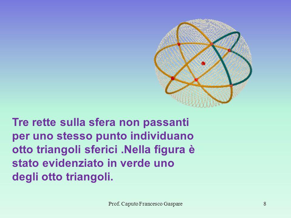 Prof. Caputo Francesco Gaspare8 Tre rette sulla sfera non passanti per uno stesso punto individuano otto triangoli sferici.Nella figura è stato eviden