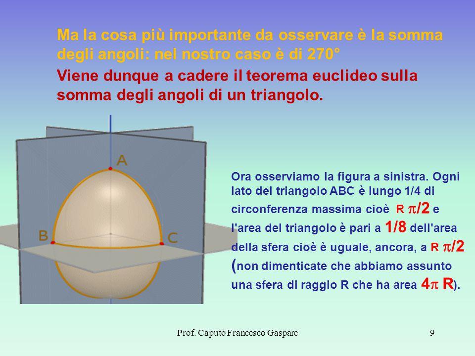 Prof. Caputo Francesco Gaspare9 Ora osserviamo la figura a sinistra. Ogni lato del triangolo ABC è lungo 1/4 di circonferenza massima cioè R  /2 e l'