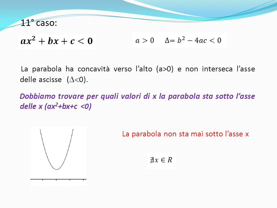 11° caso: La parabola ha concavità verso l'alto (a>0) e non interseca l'asse delle ascisse (  0). Dobbiamo trovare per quali valori di x la parabola