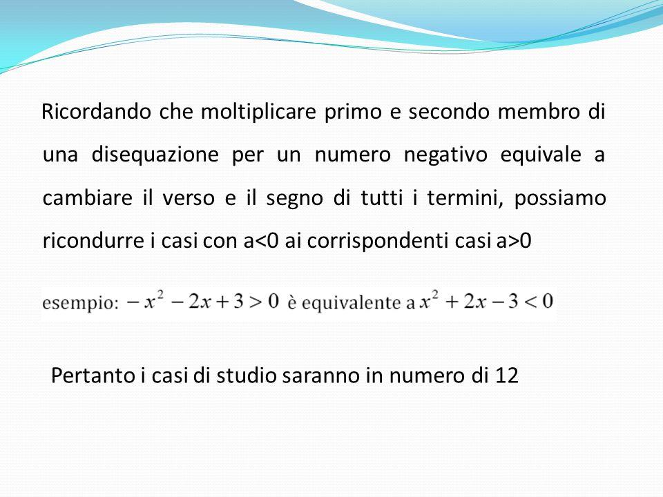 Ricordando che moltiplicare primo e secondo membro di una disequazione per un numero negativo equivale a cambiare il verso e il segno di tutti i termi