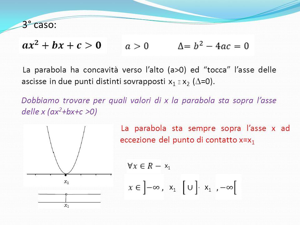 """3° caso: La parabola ha concavità verso l'alto (a>0) ed """"tocca"""" l'asse delle ascisse in due punti distinti sovrapposti x 1 Ξ x 2 (  =0). Dobbiamo tro"""