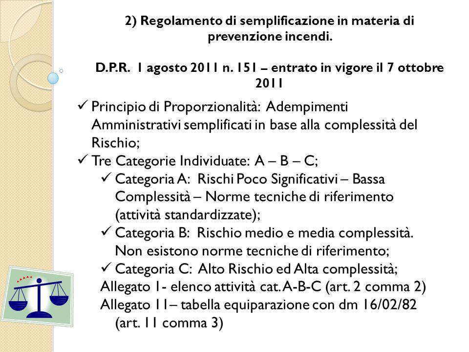 Principio di Proporzionalità: Adempimenti Amministrativi semplificati in base alla complessità del Rischio; Tre Categorie Individuate: A – B – C; Categoria A: Rischi Poco Significativi – Bassa Complessità – Norme tecniche di riferimento (attività standardizzate); Categoria B: Rischio medio e media complessità.