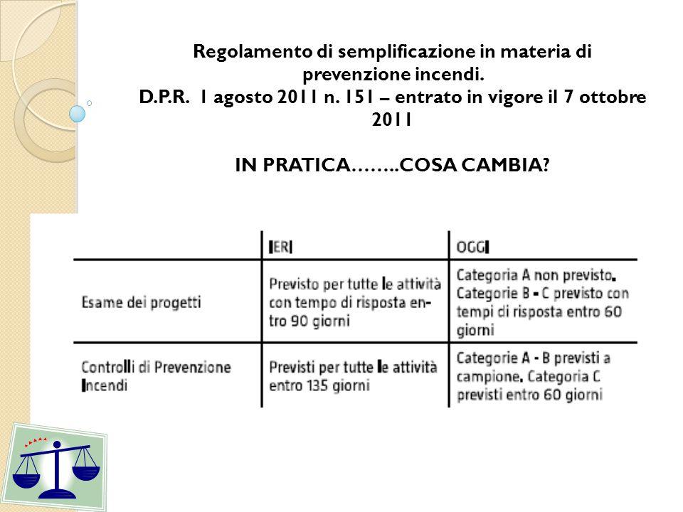 Regolamento di semplificazione in materia di prevenzione incendi.