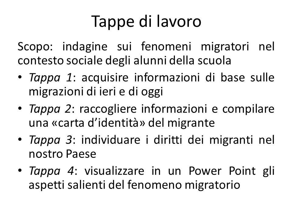 Tappe di lavoro Scopo: indagine sui fenomeni migratori nel contesto sociale degli alunni della scuola Tappa 1: acquisire informazioni di base sulle mi
