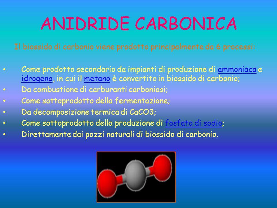 ANIDRIDE CARBONICA Il biossido di carbonio viene prodotto principalmente da 6 processi: Come prodotto secondario da impianti di produzione di ammoniac
