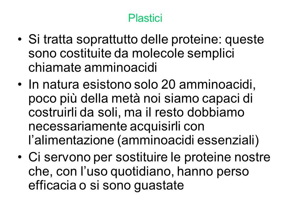 Plastici Si tratta soprattutto delle proteine: queste sono costituite da molecole semplici chiamate amminoacidi In natura esistono solo 20 amminoacidi
