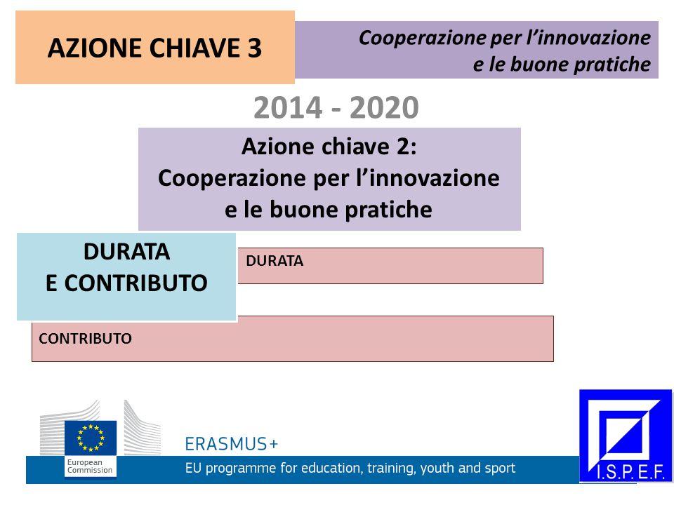 2014 - 2020 Azione chiave 2: Cooperazione per l'innovazione e le buone pratiche Cooperazione per l'innovazione e le buone pratiche DURATA CONTRIBUTO D