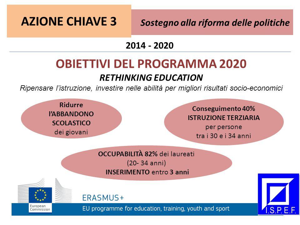 2014 - 2020 OBIETTIVI DEL PROGRAMMA 2020 RETHINKING EDUCATION Ripensare l'istruzione, investire nelle abilità per migliori risultati socio-economici S