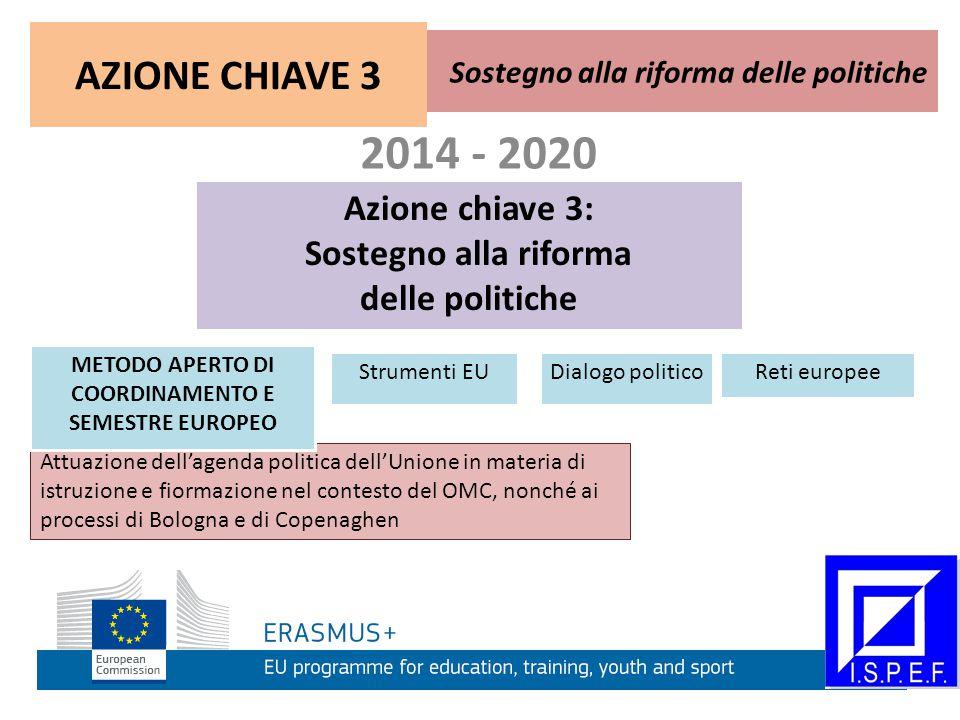 2014 - 2020 Azione chiave 3: Sostegno alla riforma delle politiche Strumenti EUDialogo politicoReti europee Attuazione dell'agenda politica dell'Unione in materia di istruzione e fiormazione nel contesto del OMC, nonché ai processi di Bologna e di Copenaghen METODO APERTO DI COORDINAMENTO E SEMESTRE EUROPEO Sostegno alla riforma delle politiche AZIONE CHIAVE 3
