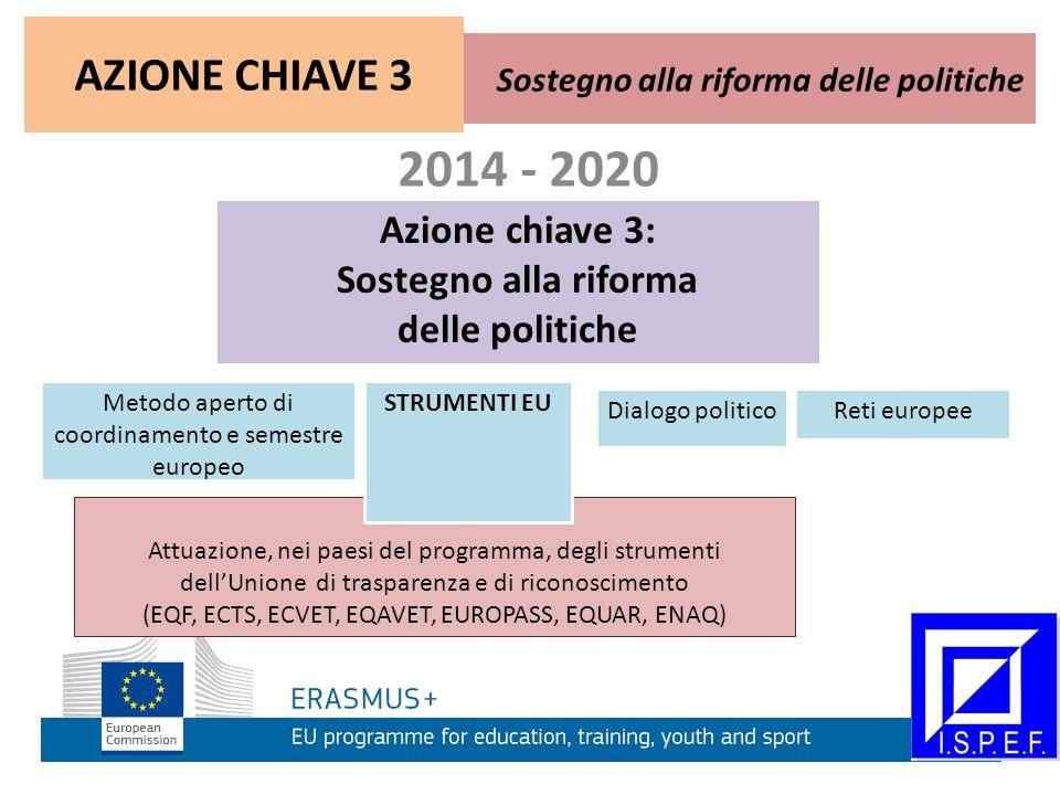 2014 - 2020 Azione chiave 3: Sostegno alla riforma delle politiche Attuazione, nei paesi del programma, degli strumenti dell'Unione di trasparenza e di riconoscimento (EQF, ECTS, ECVET, EQAVET, EUROPASS, EQUAR, ENAQ) Sostegno alla riforma delle politiche AZIONE CHIAVE 3 STRUMENTI EUMetodo aperto di coordinamento e semestre europeo Dialogo politicoReti europee