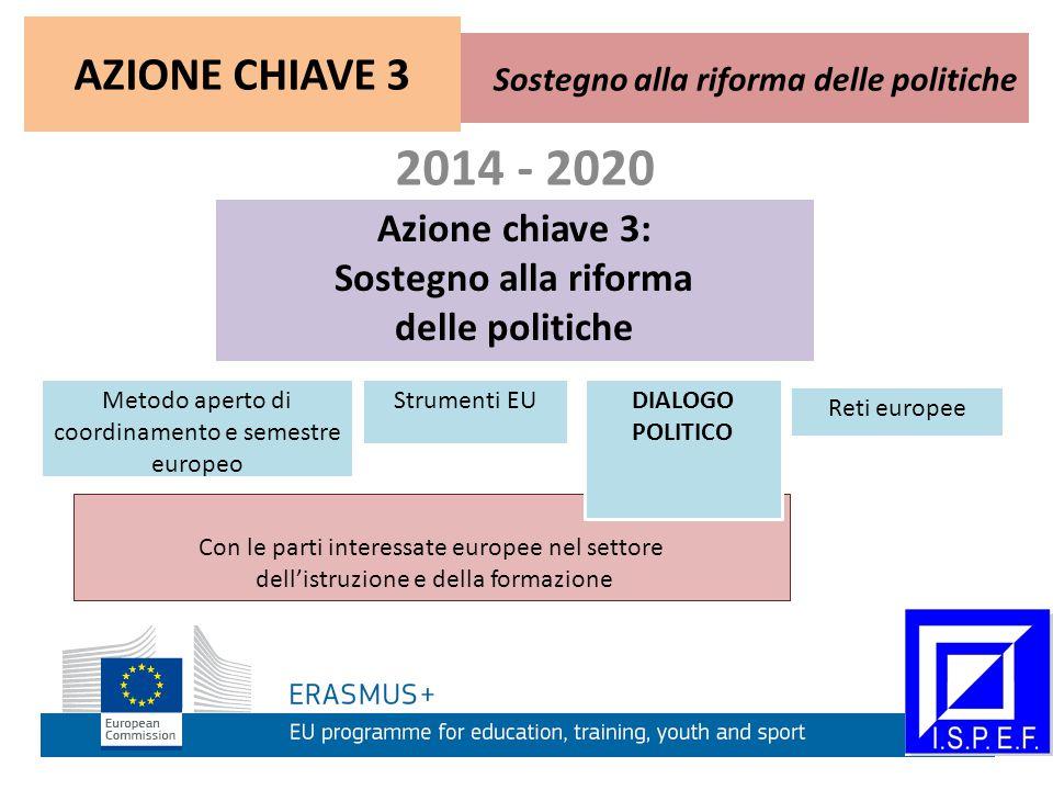 2014 - 2020 Azione chiave 3: Sostegno alla riforma delle politiche Con le parti interessate europee nel settore dell'istruzione e della formazione Sostegno alla riforma delle politiche AZIONE CHIAVE 3 Strumenti EUMetodo aperto di coordinamento e semestre europeo DIALOGO POLITICO Reti europee