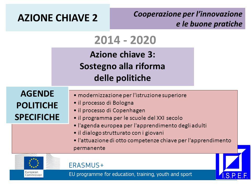 2014 - 2020 Azione chiave 2: Cooperazione per l'innovazione e le buone pratiche Cooperazione per l'innovazione e le buone pratiche AZIONE CHIAVE 2 CONTENUTO Incontro tra i giovani e i responsabili decisionali nel settore della gioventù CALL