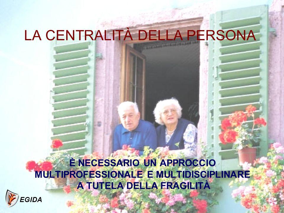 Dignità della persona Deontologia Etica dell'assistenza EGIDA prof. Paolo Mirabella