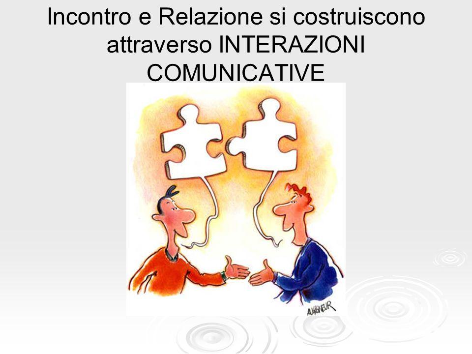 Incontro e Relazione si costruiscono attraverso INTERAZIONI COMUNICATIVE