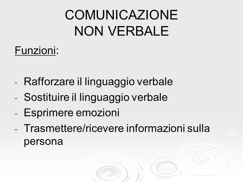 COMUNICAZIONE NON VERBALE Funzioni: - - Rafforzare il linguaggio verbale - - Sostituire il linguaggio verbale - - Esprimere emozioni - - Trasmettere/r