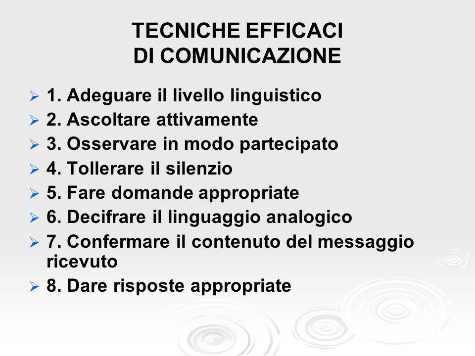 TECNICHE EFFICACI DI COMUNICAZIONE   1. Adeguare il livello linguistico   2. Ascoltare attivamente   3. Osservare in modo partecipato   4. Tol