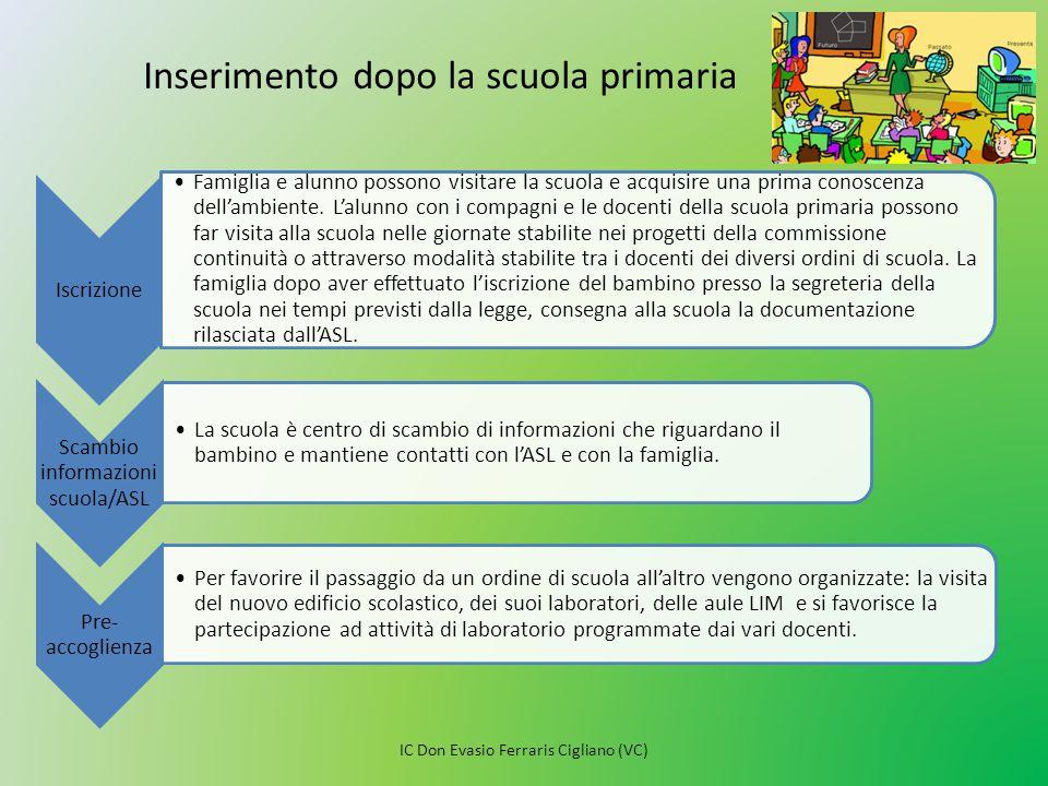 Inserimento dopo la scuola primaria Iscrizione Famiglia e alunno possono visitare la scuola e acquisire una prima conoscenza dell'ambiente. L'alunno c