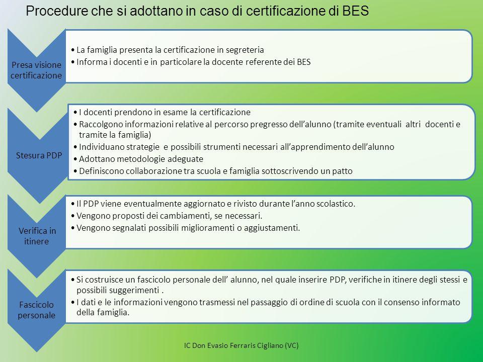 Presa visione certificazione La famiglia presenta la certificazione in segreteria Informa i docenti e in particolare la docente referente dei BES Stes