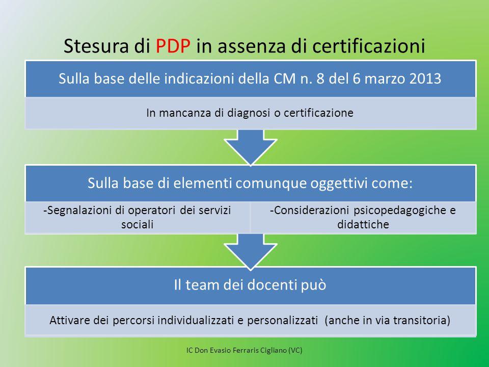 Stesura di PDP in assenza di certificazioni Il team dei docenti può Attivare dei percorsi individualizzati e personalizzati (anche in via transitoria)